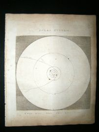 Astronomy Print: 1812 The Solar System, Antique.